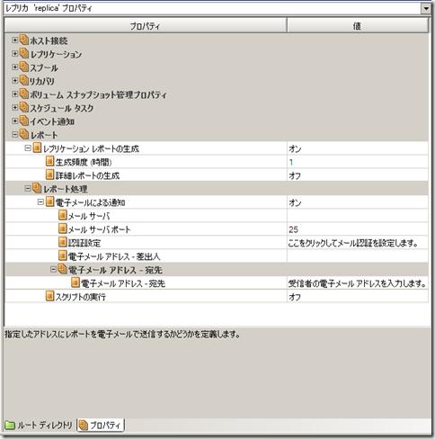 03_ReplicationReport