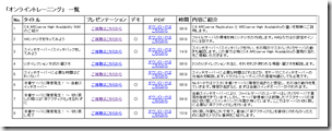 2_Contents