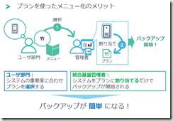 UDP_Plan_2