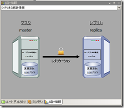 Encryption_Image