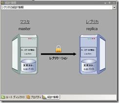 Enryption_Image