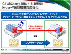 R15newHyper-V