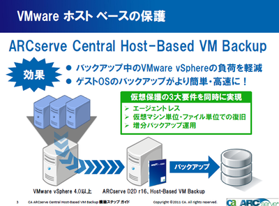 Vm_backup