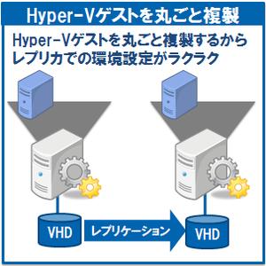 Hyperv_1_2