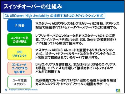 Blog201401302_2