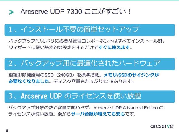 Udp7300_point