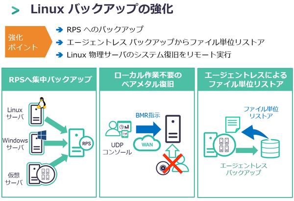 Udpv6_linux