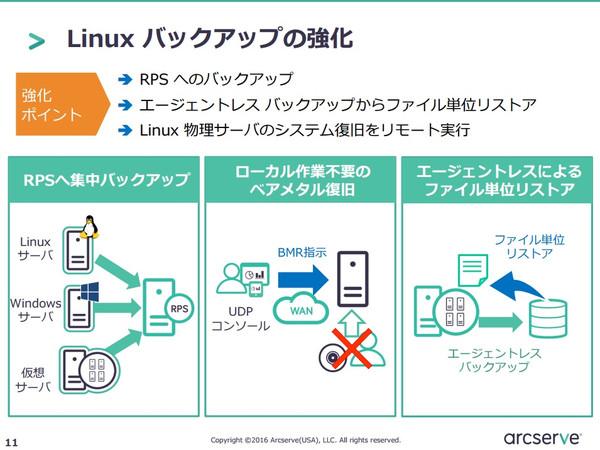 Linux_udpv6_2