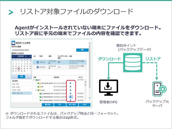 Filedownload