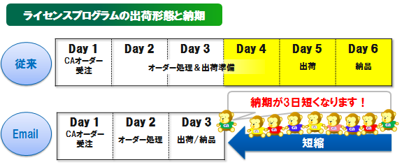 Blog20130816