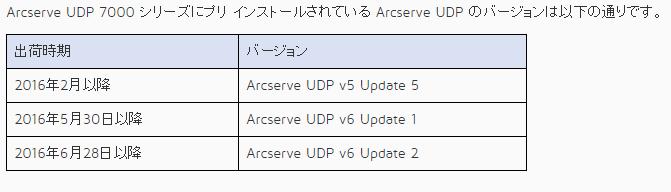 Udp_appliance_udp_2