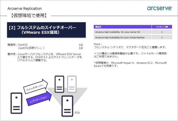 Arcserve_rha_license