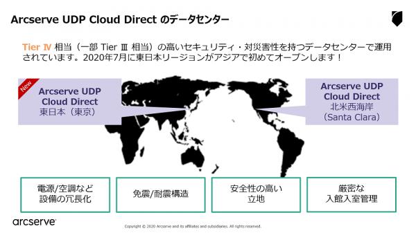 Cloud_direct_japan_east